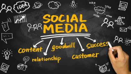 7 elements of a successful social media marketing strategy